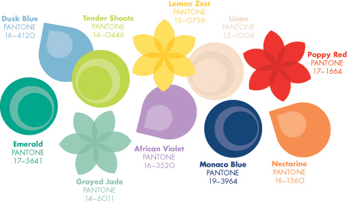 PANTONE fashion color report for Spring 2013